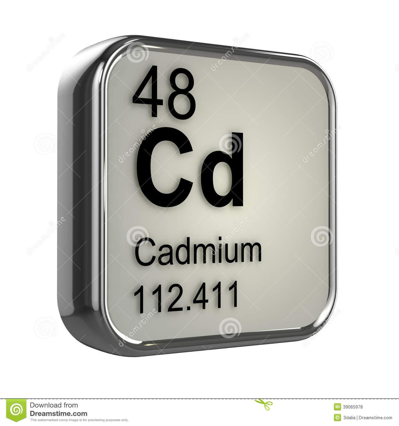 cadmium là gì , cadmium cd , cadmium red