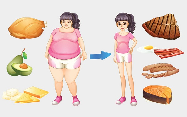 Kết hợp chế độ ăn uống lành mạnh