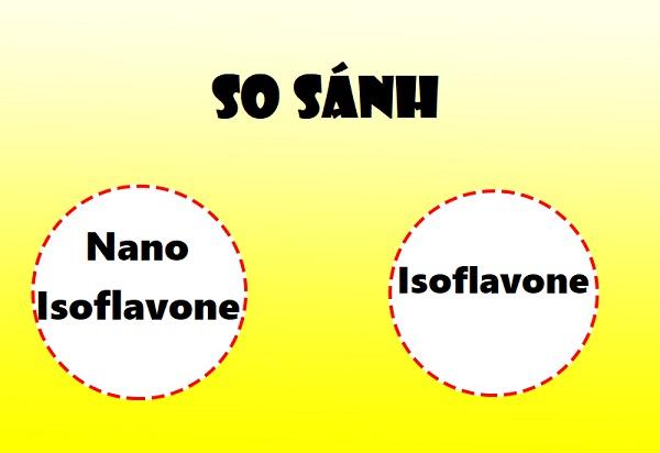 So sánh Nano Isoflavone với Isoflavone thông thường